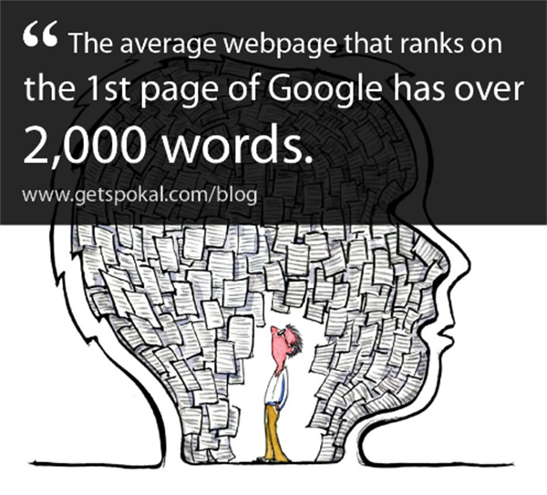 Blogging Stats - How To Get On The First Page Of Google