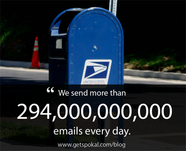 Blogging Stats - We send more than 294,000,000,000 emails every day.