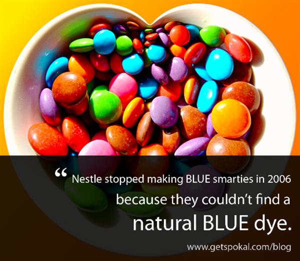 Blogging Stats - Nestle Blue Smartie
