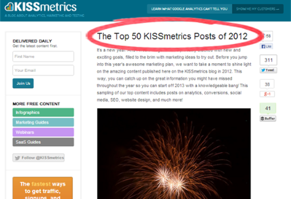 Top KISSmetrics Blog Posts of 2012 - How To Write A Blog Post Without Doing Any Work