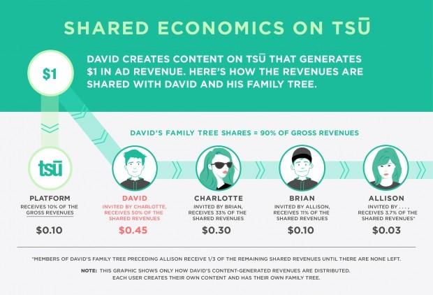 tsu for small business