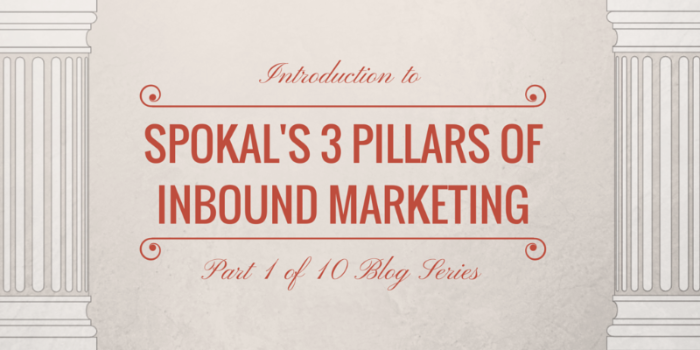 SPOKAL'S 3 pillars of inbound marketing