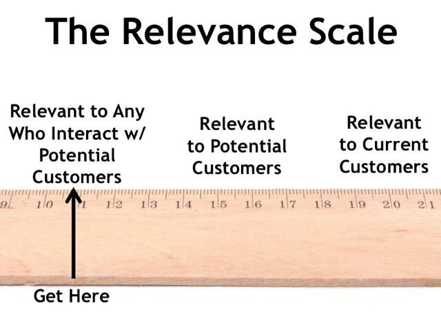 The Startup Spotlight: Vero - rand fishkin the relevance scale