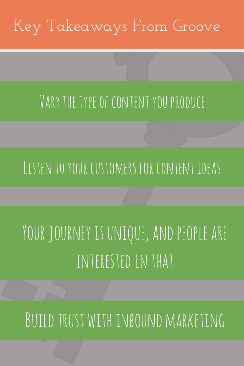 A Look Inside Groove's Inbound Marketing - Spokal's Startup Spotlight