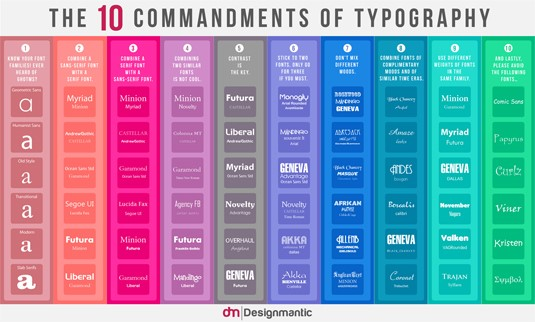 typography infographic - Fad or Trend? A Look At 5 Of The Latest Marketing Strategies