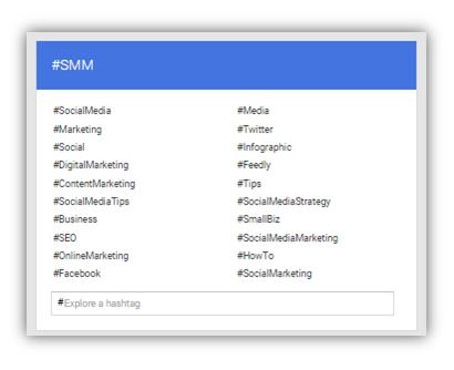 hashtags on google+