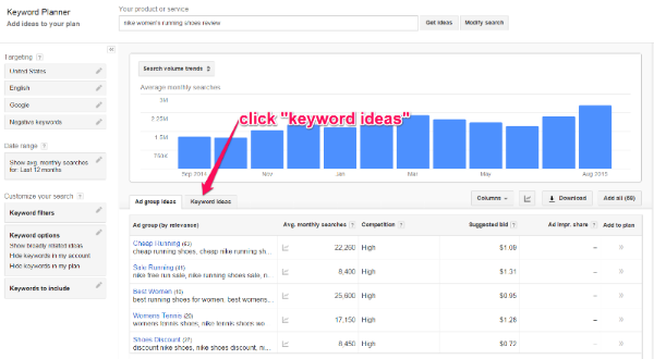 Screenshot of Google Adwords Keywords Planner results for keyword research
