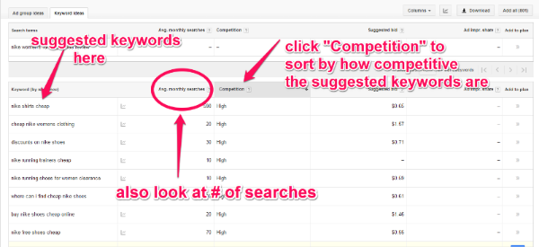 Screenshot of Google Adwords Keywords Planner with results of keyword research sorted by category