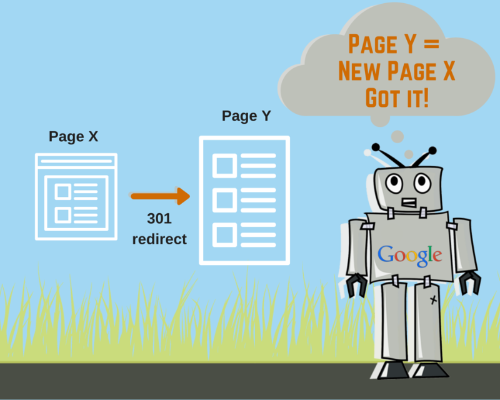 usability and on-page seo - 301 redirect