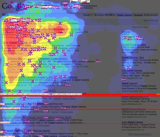 usability and on-page seo - heatmap - how users interact with your site