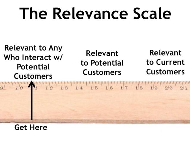 The Startup Spotlight: Vero - rand fishkin the relevance scale